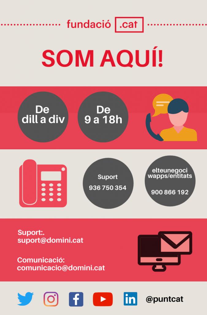 Infografia suport
